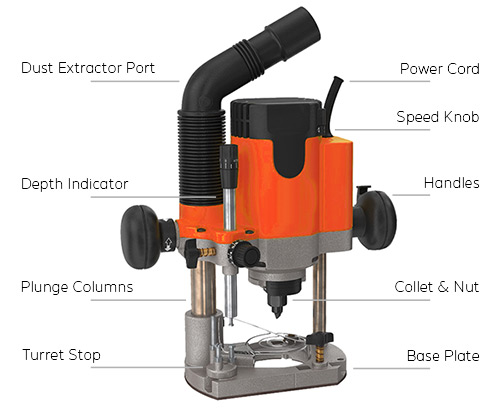 details and features to choose the right router tool