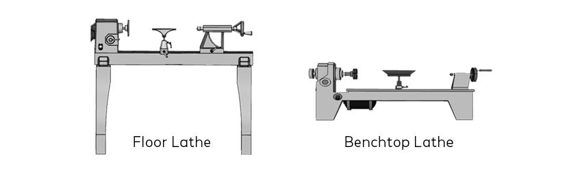 floor vs benchtop lathes