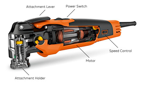 oscillating-multi-tool-anatomy