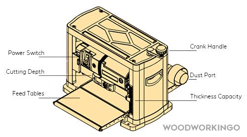 illustration of a bench planer