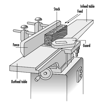 illustration of the features