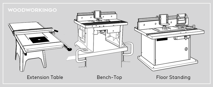 type of router tables to choose from